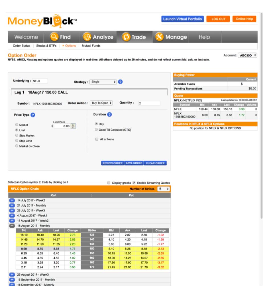 market order MoneyBlock tradewins daily